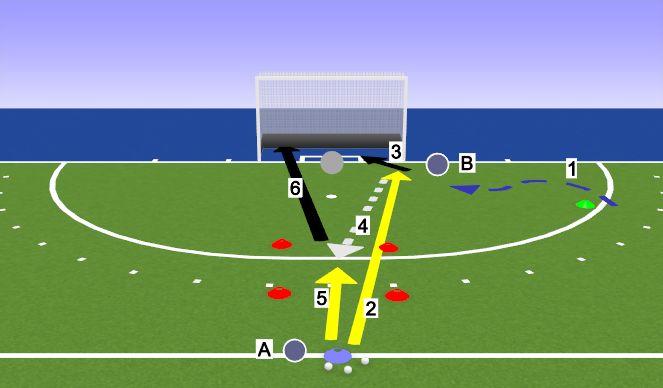 Hockey Session Plan Drill (Colour): Viertel 1 (beim Videoturm)