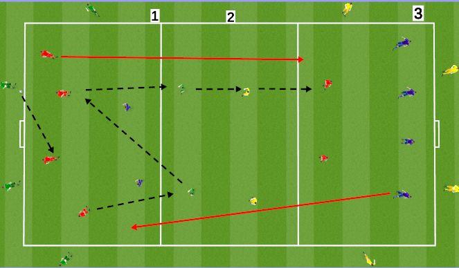 Football/Soccer Session Plan Drill (Colour): E1: Possession Rondo