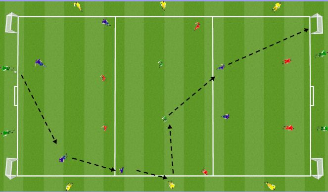 Football/Soccer Session Plan Drill (Colour): E2: Attacking passing rondo