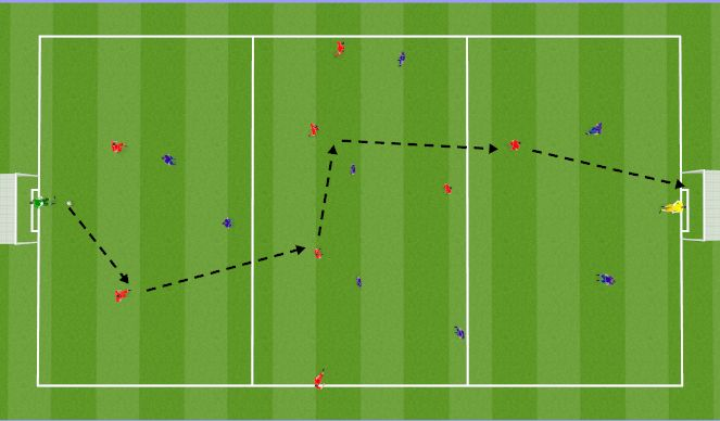 Football/Soccer Session Plan Drill (Colour): E3: SSG