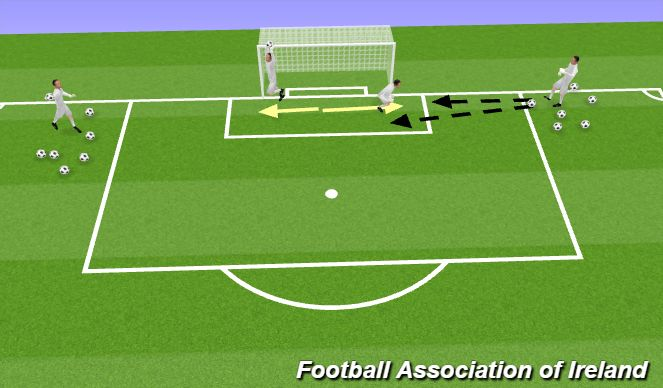Football/Soccer Session Plan Drill (Colour): Technical practice 20 mins