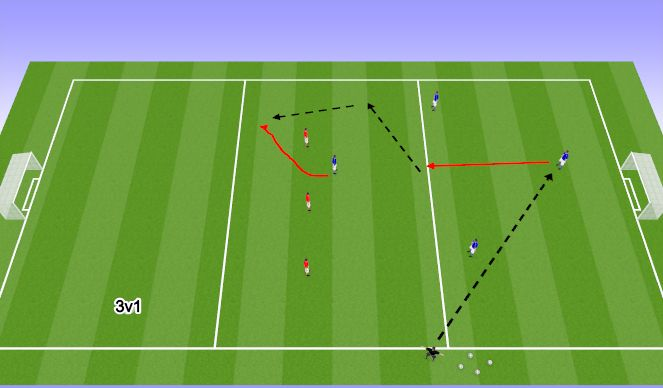 Football/Soccer Session Plan Drill (Colour): SSG 3v3 + 1