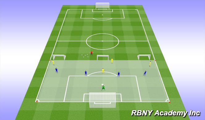 Football/Soccer Session Plan Drill (Colour): Condition - 5v4