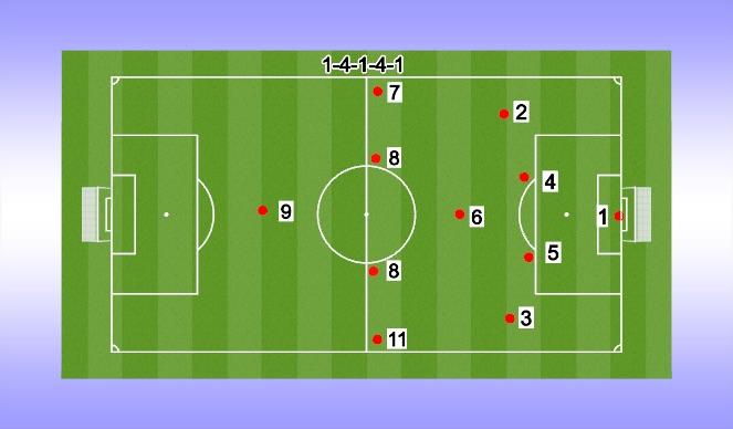 Football/Soccer Session Plan Drill (Colour): 11V11 4-1-4-1