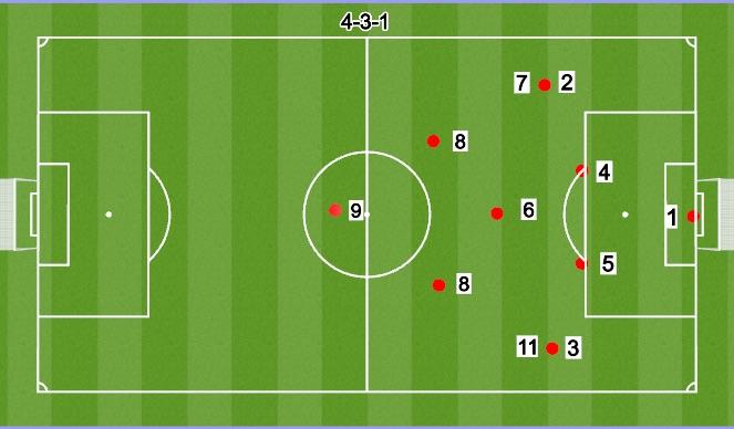Football/Soccer Session Plan Drill (Colour): 9V9 4-1-2-1
