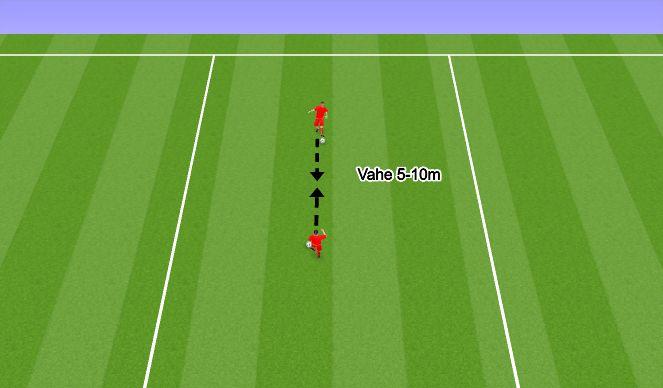 Football/Soccer Session Plan Drill (Colour): Reaktsioon