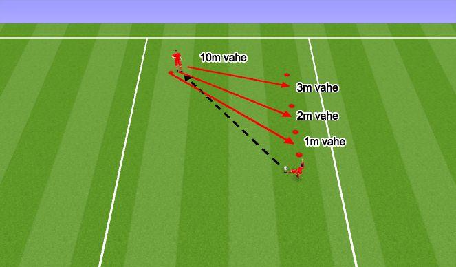 Football/Soccer Session Plan Drill (Colour): 1v1 rünnak/kaitse
