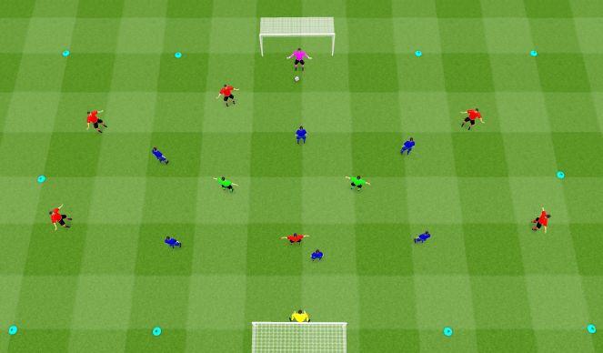 Football/Soccer Session Plan Drill (Colour): Game: 7v7+2