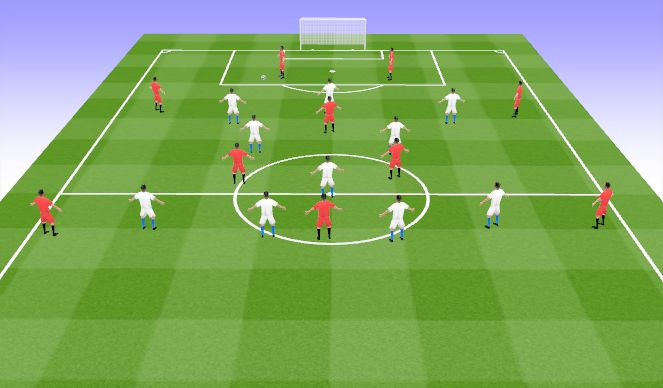 Football/Soccer Session Plan Drill (Colour): Pressing Trap_3