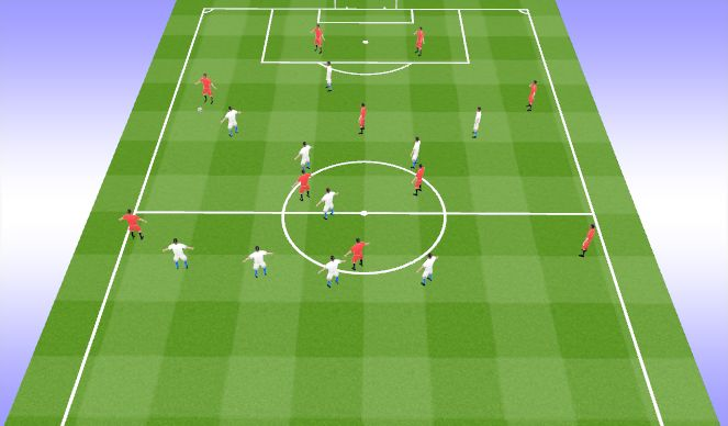 Football/Soccer Session Plan Drill (Colour): Pressing Trap_4