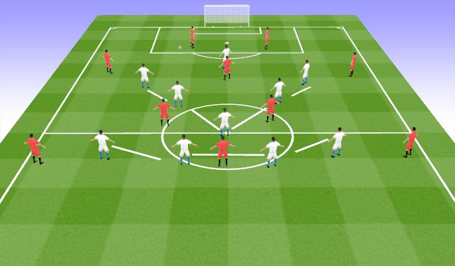 Football/Soccer Session Plan Drill (Colour): Pressing Trap_5