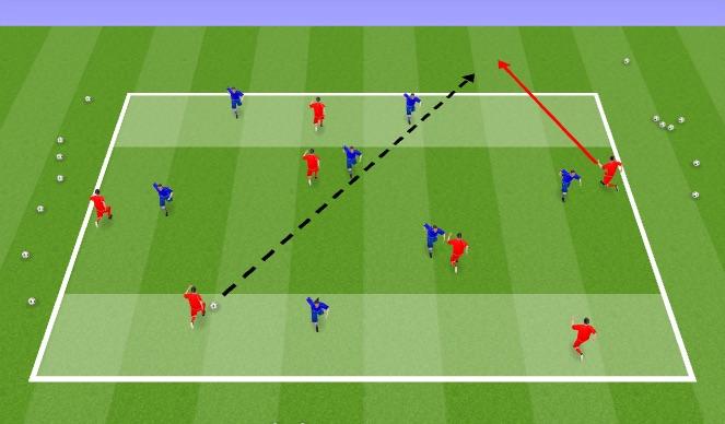 Football/Soccer Session Plan Drill (Colour): CB 1