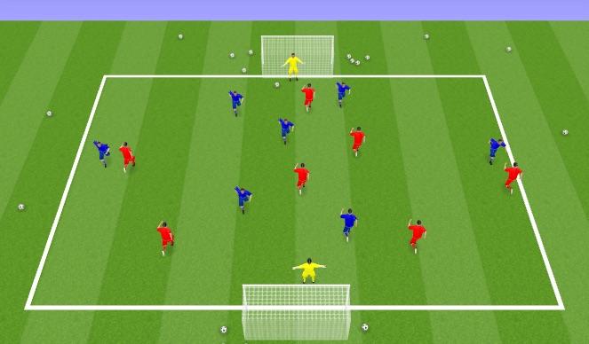 Football/Soccer Session Plan Drill (Colour): CB 2