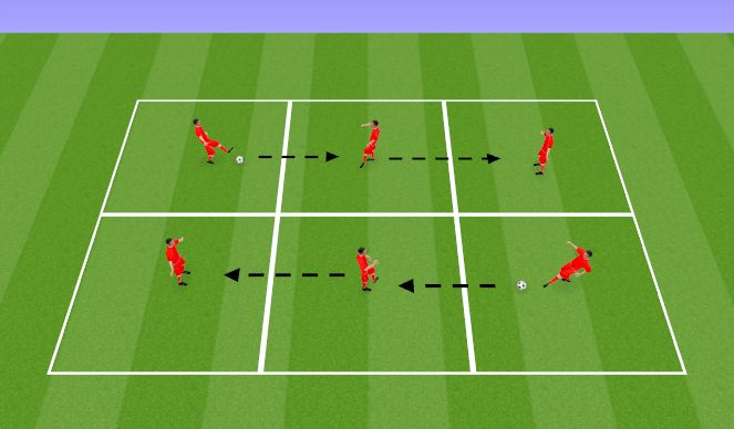 Football/Soccer Session Plan Drill (Colour): Passing - Open Up
