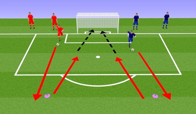 Football/Soccer Session Plan Drill (Colour): Dribble/Shot Race
