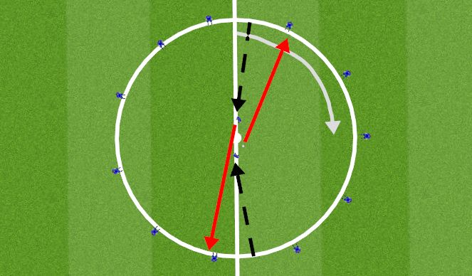Football/Soccer Session Plan Drill (Colour): Opwarming 4