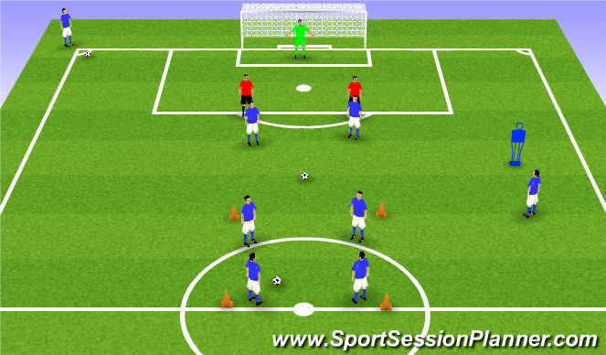 Football/Soccer Session Plan Drill (Colour): 3 ball finish