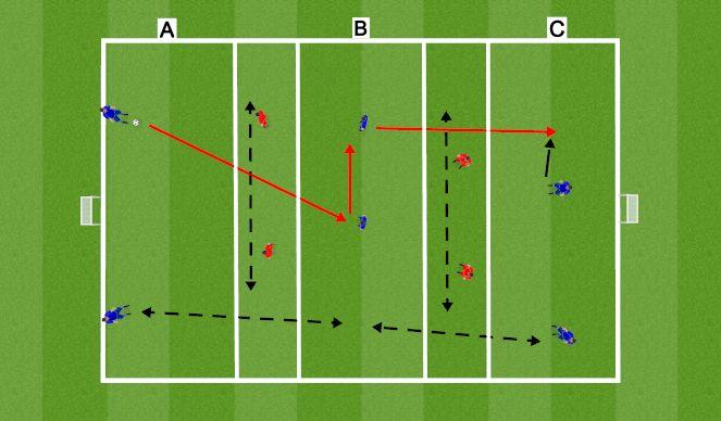 Football/Soccer Session Plan Drill (Colour): Linies Breken