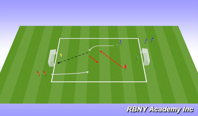 Football/Soccer Session Plan Drill (Colour): Continuous 1v1