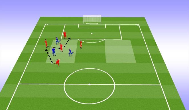 Football/Soccer Session Plan Drill (Colour): 5 v 3 Boxed Rondo