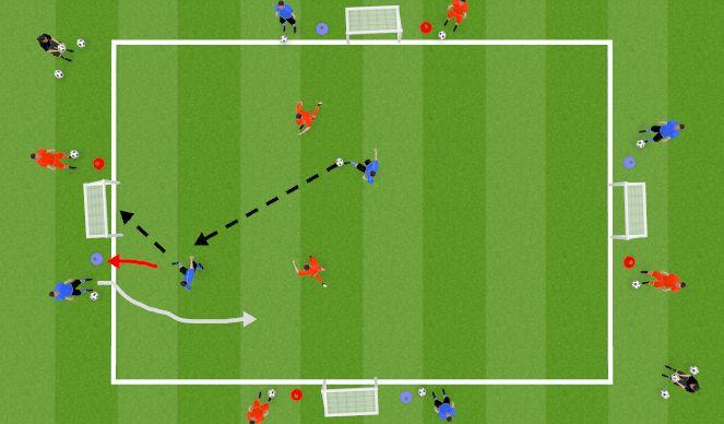 Football/Soccer Session Plan Drill (Colour): 4 Goal SSG