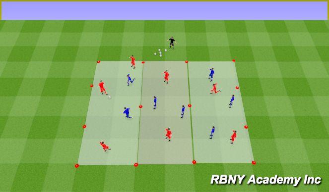 Football/Soccer Session Plan Drill (Colour): Mian - 2v2/3v2s