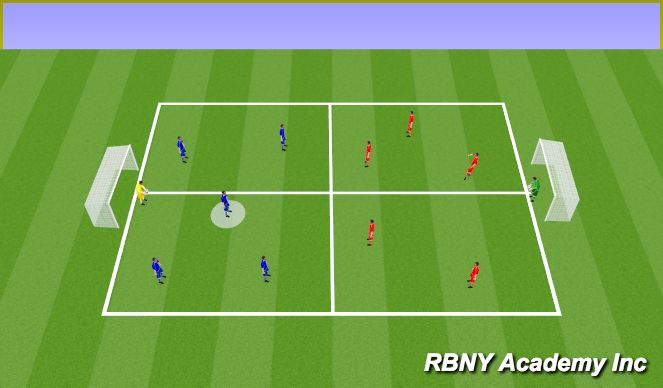 Football/Soccer Session Plan Drill (Colour): Main - 4 zones