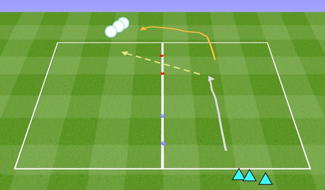 Football/Soccer Session Plan Drill (Colour): Warm-up Running wing ball & passing