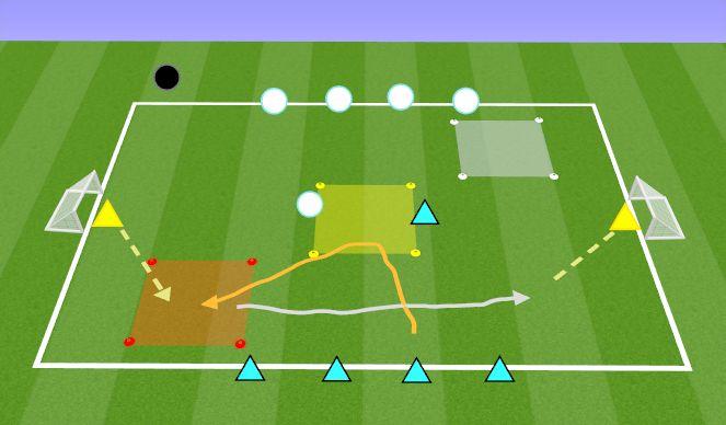 Football/Soccer Session Plan Drill (Colour): RWB to Shoot