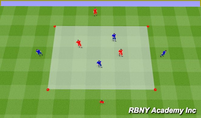 Football/Soccer Session Plan Drill (Colour): Intro-2v2 (+4 targets)