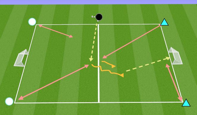 Football/Soccer Session Plan Drill (Colour): TR 2