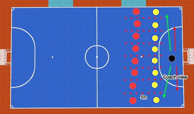 Futsal Session Plan Drill (Colour): Game Related Practice