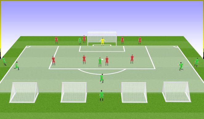 Football/Soccer Session Plan Drill (Colour): 5v5
