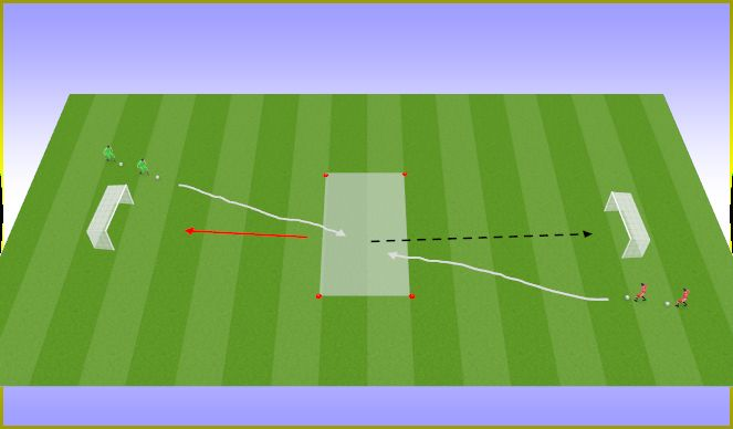 Football/Soccer Session Plan Drill (Colour): Shooting transition