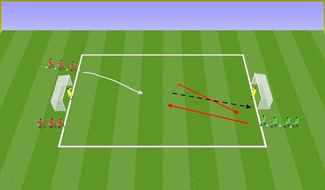 Football/Soccer Session Plan Drill (Colour): 2v1 Transition