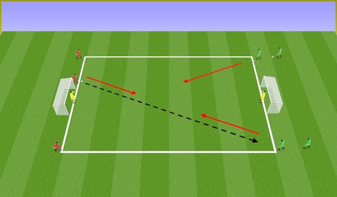 Football/Soccer Session Plan Drill (Colour): 2v1, 3v2, 3v3