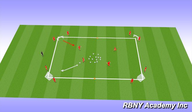 Football/Soccer Session Plan Drill (Colour): Main Activity - Face-Off  -10mins