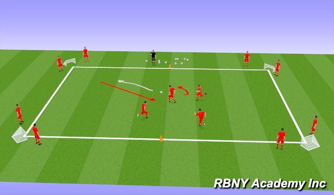Football/Soccer Session Plan Drill (Colour): Conditioned Game - 1v1v1v1s Face offs-10mins