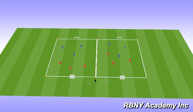 Football/Soccer Session Plan Drill (Colour): Small sided Games - Match -15mins