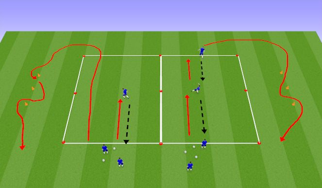 Football/Soccer Session Plan Drill (Colour): Technical Practice (Turns)