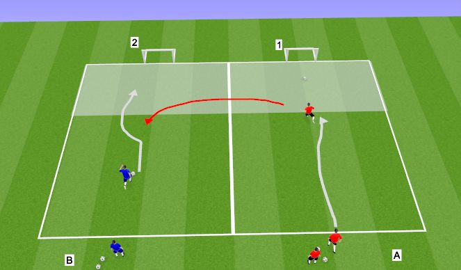 Football/Soccer Session Plan Drill (Colour): 1v1 into 2v1