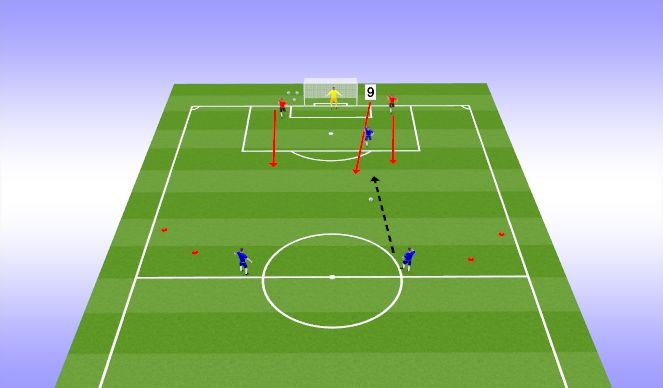 Football/Soccer Session Plan Drill (Colour): Game Related - 3v2 To Goal