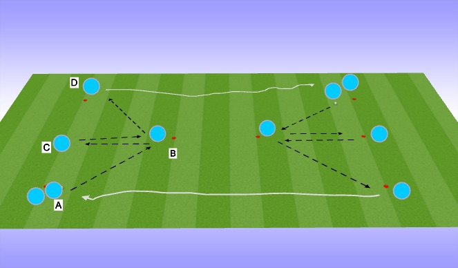 Football/Soccer Session Plan Drill (Colour): Double-Y Phase 1