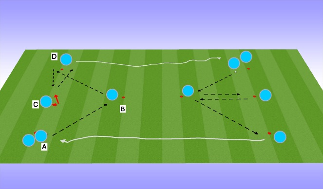 Football/Soccer Session Plan Drill (Colour): Double-Y Phase 2