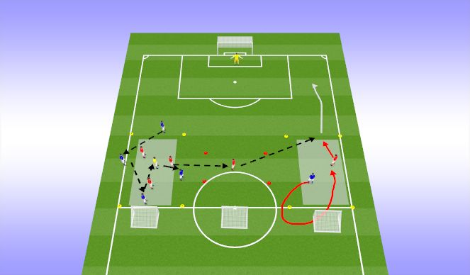 Football/Soccer Session Plan Drill (Colour): Conditioned Game SoF