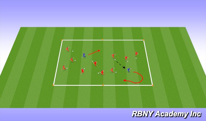 Football/Soccer Session Plan Drill (Colour): Intro - Warm-up