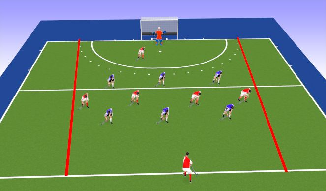 Hockey Session Plan Drill (Colour): Zonal Press (6 Defenders)