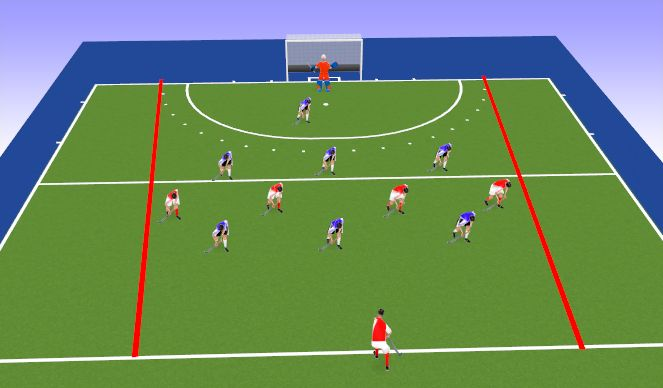 Hockey Session Plan Drill (Colour): Zonal Press (7 Defenders)