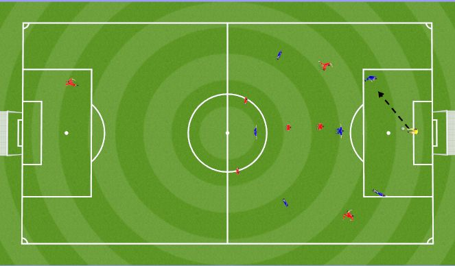 Football/Soccer Session Plan Drill (Colour): Pressing the ball