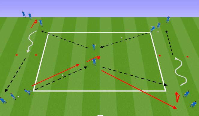 Football/Soccer Session Plan Drill (Colour): Rectangle(Turn/Back Foot)